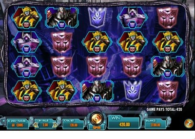 IGT Transformers