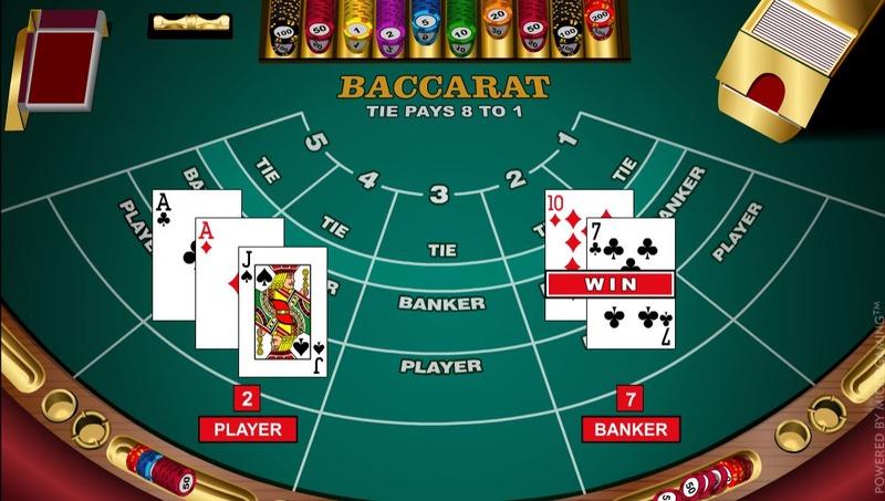 Baccarat banker Win