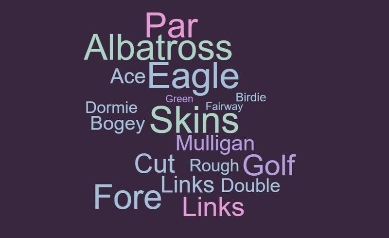 Golf Term Word Cloud
